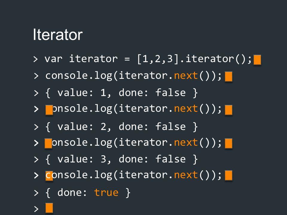Iterator > var iterator = [1,2,3].iterator();